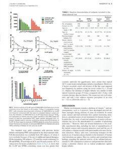 Publikation J. Mader im J. Allegro Clan. Immunol: Übersicht der Ergebnisse in graphischer Darstellung sowie als Tabelle.